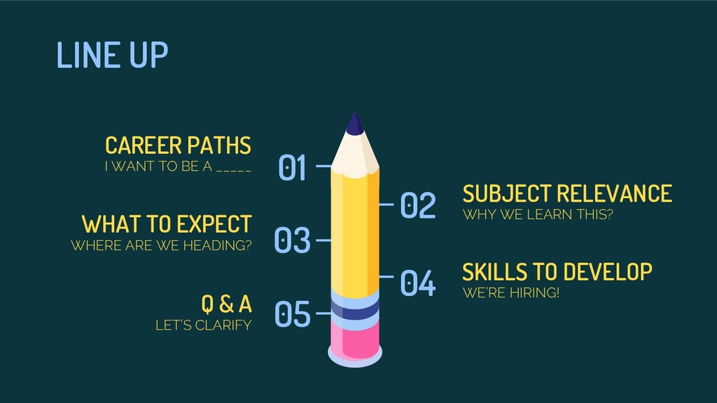 LINE UP CAREER PATHS I WANT TO BE A _____ 01 SU...