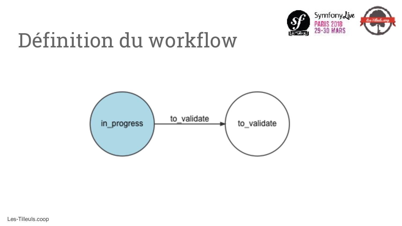 Les-Tilleuls.coop Définition du workflow