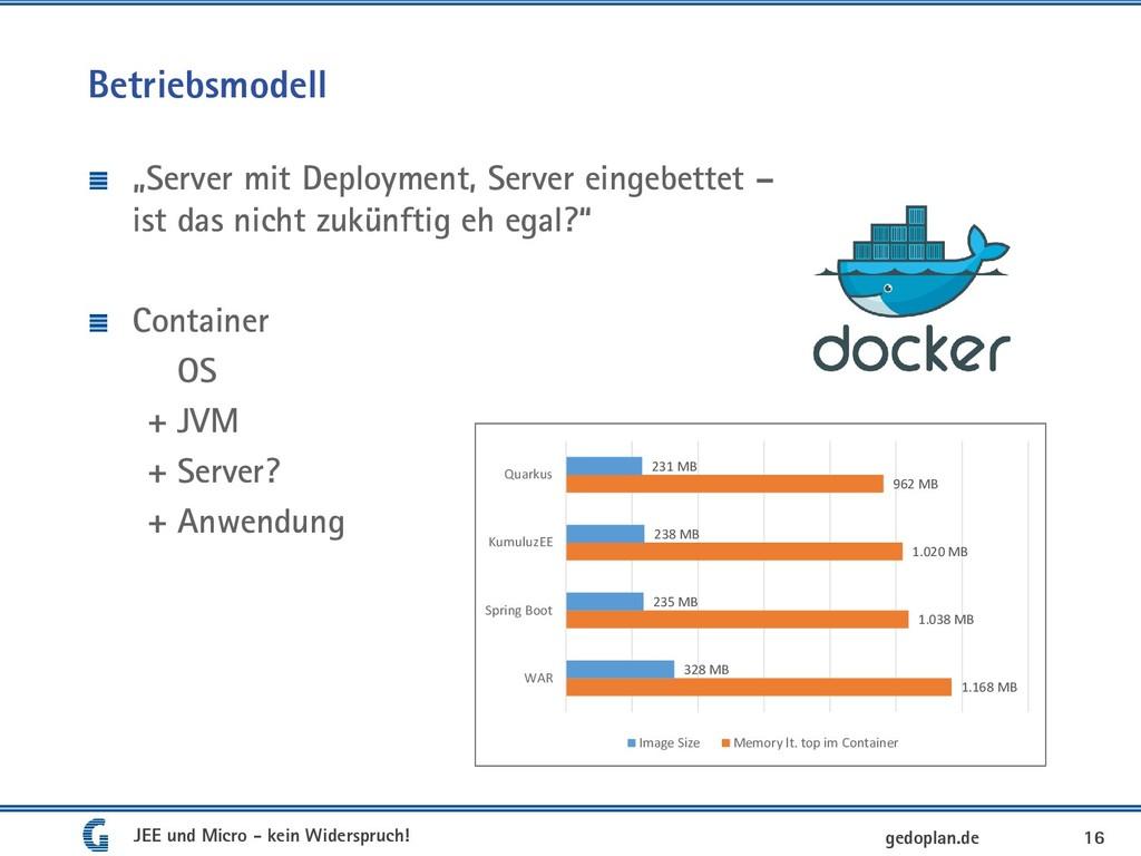"Betriebsmodell ""Server mit Deployment, Server e..."
