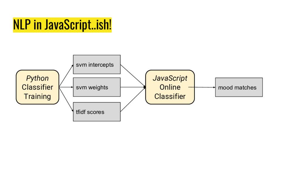 NLP in JavaScript..ish! Python Classifier Train...