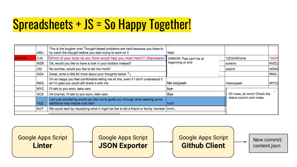 Spreadsheets + JS = So Happy Together! Google A...