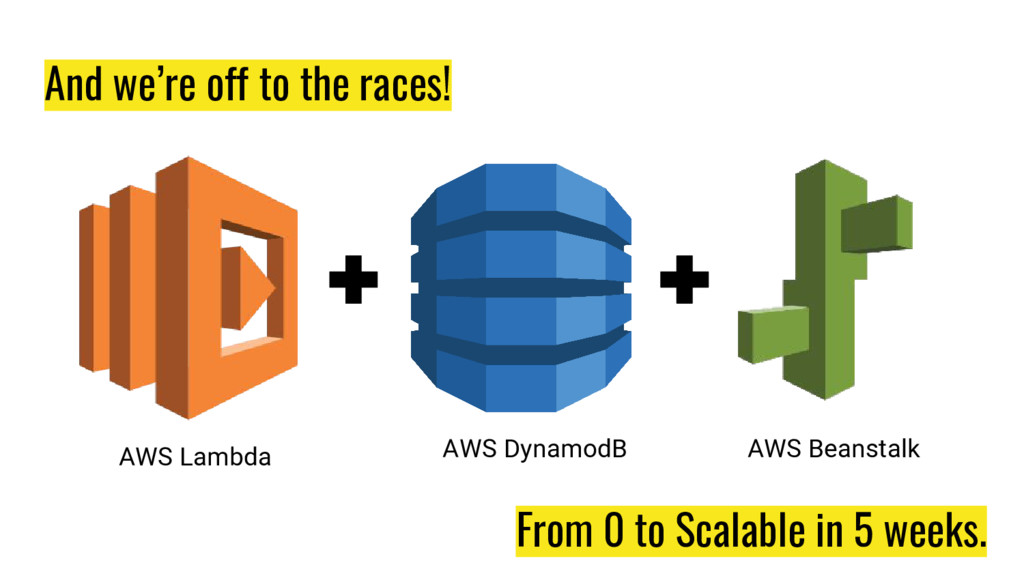 And we're off to the races! From 0 to Scalable ...
