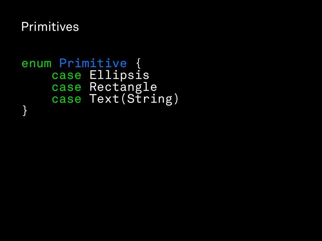 Primitives enum Primitive { case Ellipsis case ...
