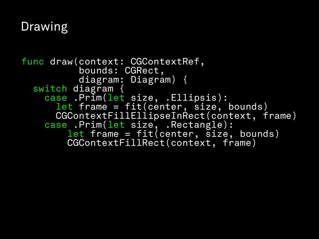Drawing func draw(context: CGContextRef, bounds...