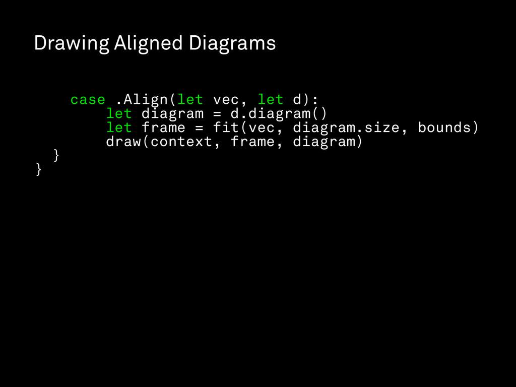 Drawing Aligned Diagrams case .Align(let vec, l...