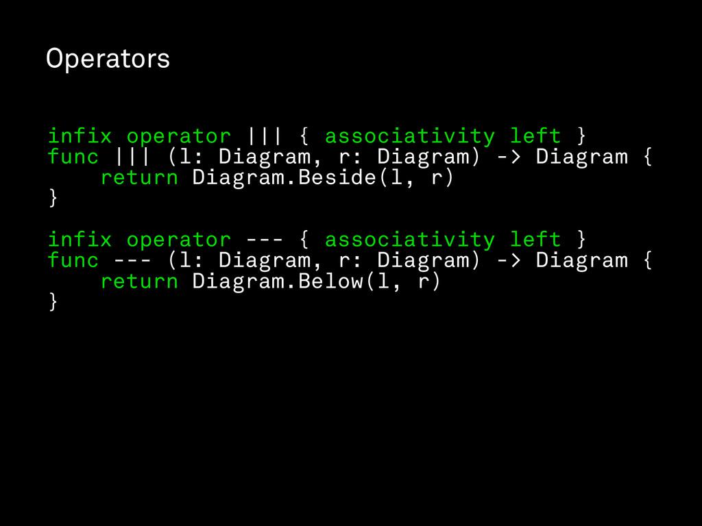 Operators infix operator ||| { associativity le...