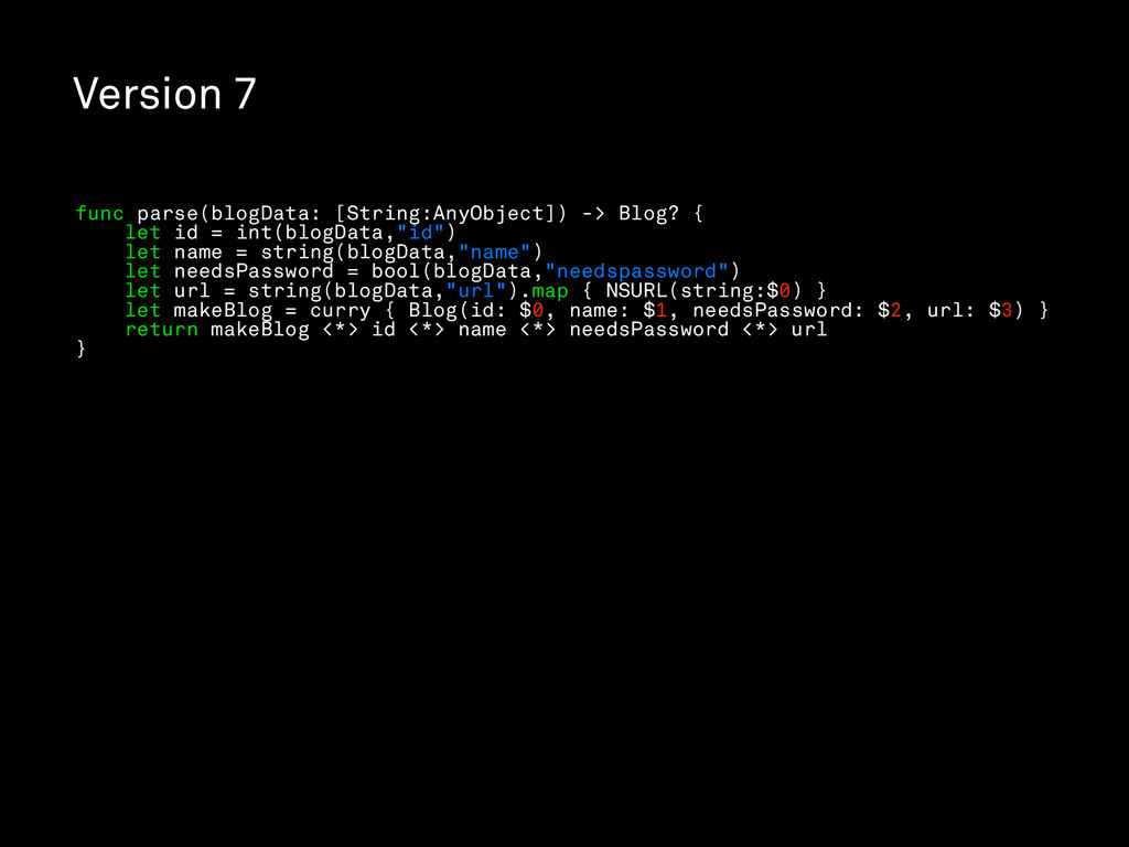 Version 7 func parse(blogData: [String:AnyObjec...