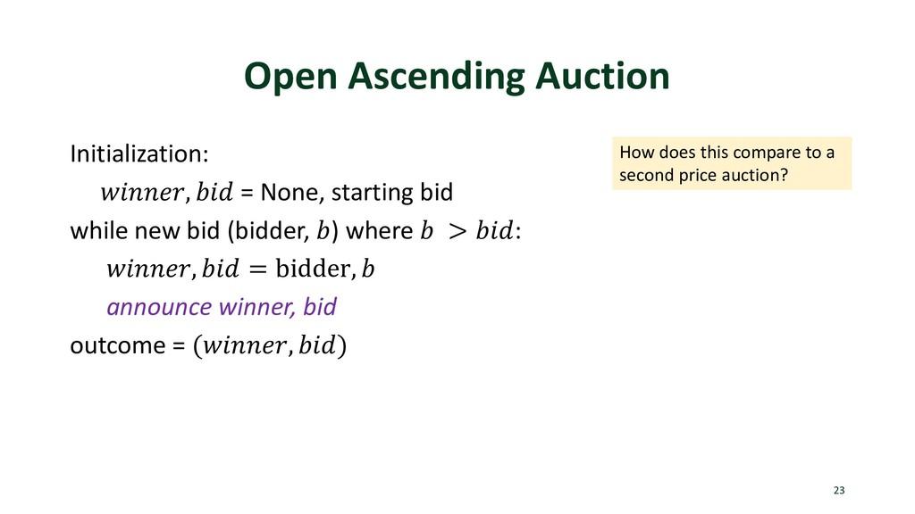 Open Ascending Auction Initialization: ,  = Non...