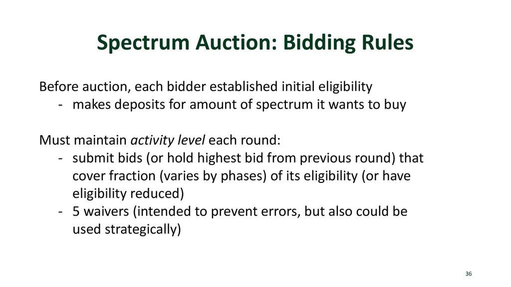Spectrum Auction: Bidding Rules 36 Before aucti...