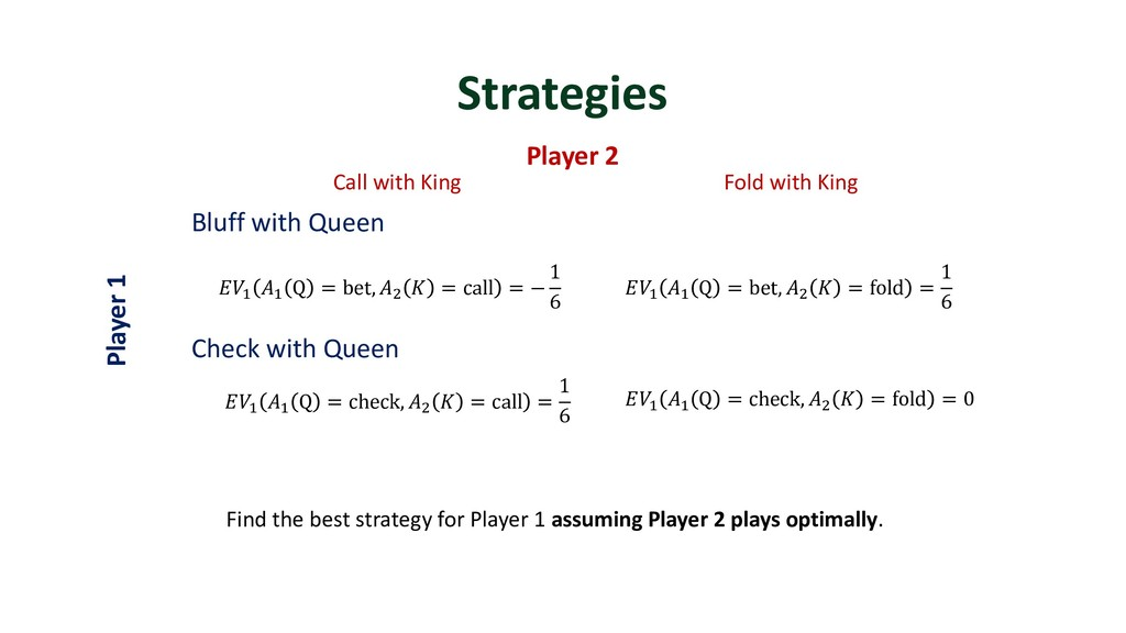 Strategies Player 1 Bluff with Queen Check with...