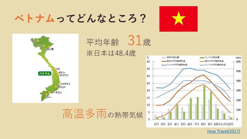ベトナムってどんなところ? 平均年齢 31歳 ※日本は48.4歳 高温多雨の熱帯気候 How ...