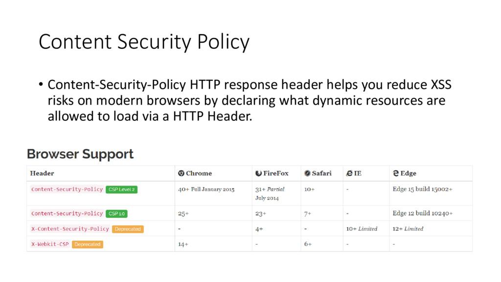 Content Security Policy • Content-Security-Poli...