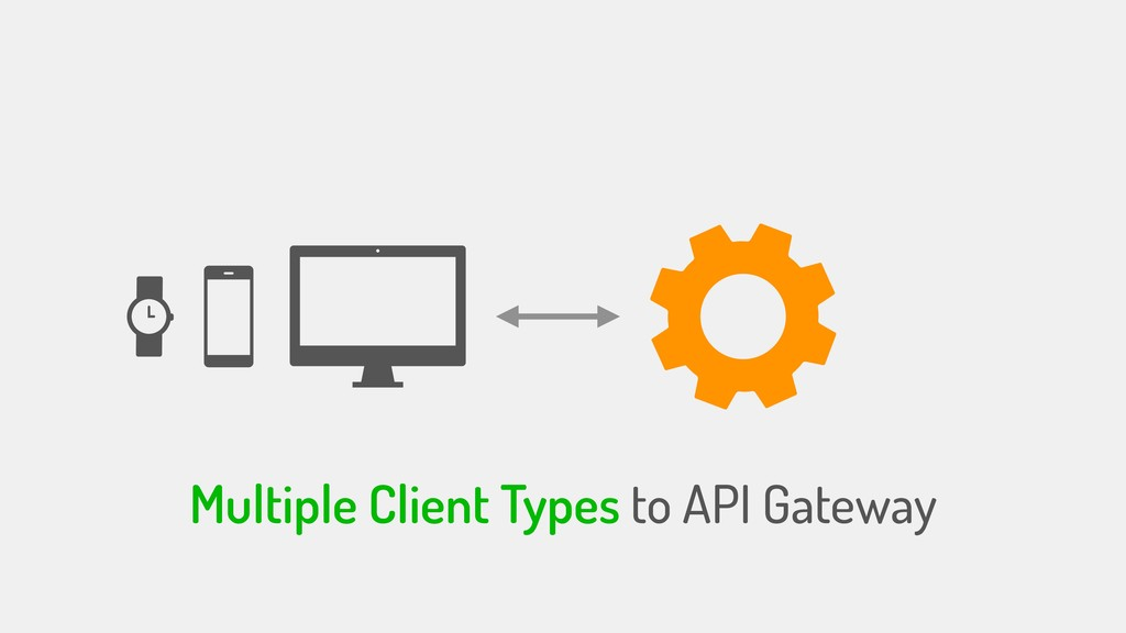 Multiple Client Types to API Gateway