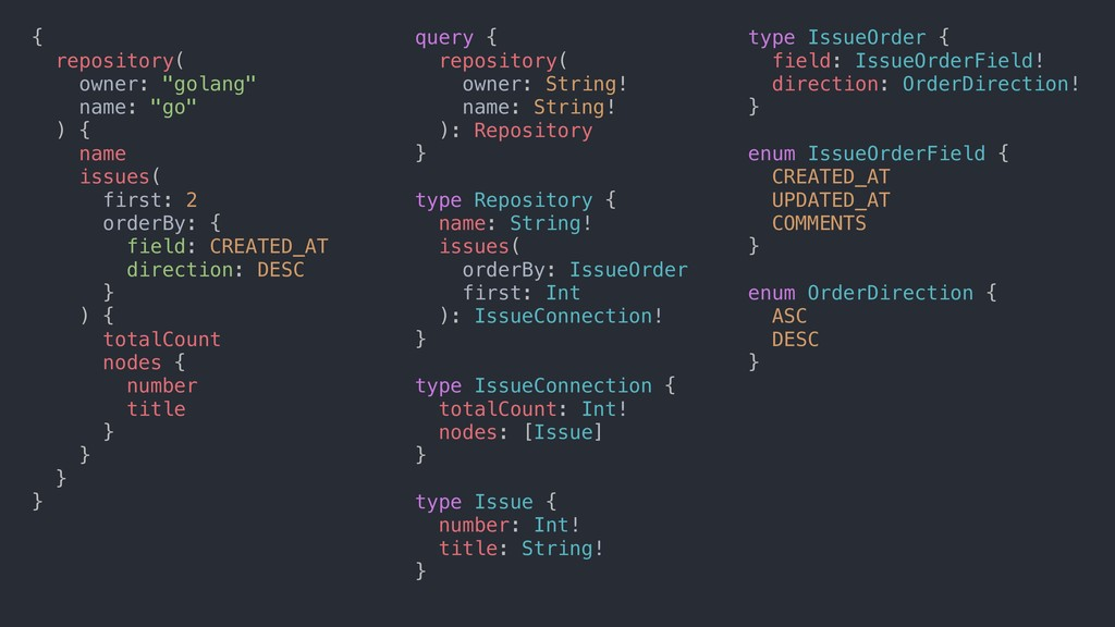 query { repository( owner: String! name: String...