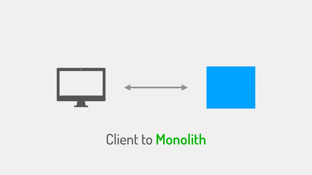 Client to Monolith