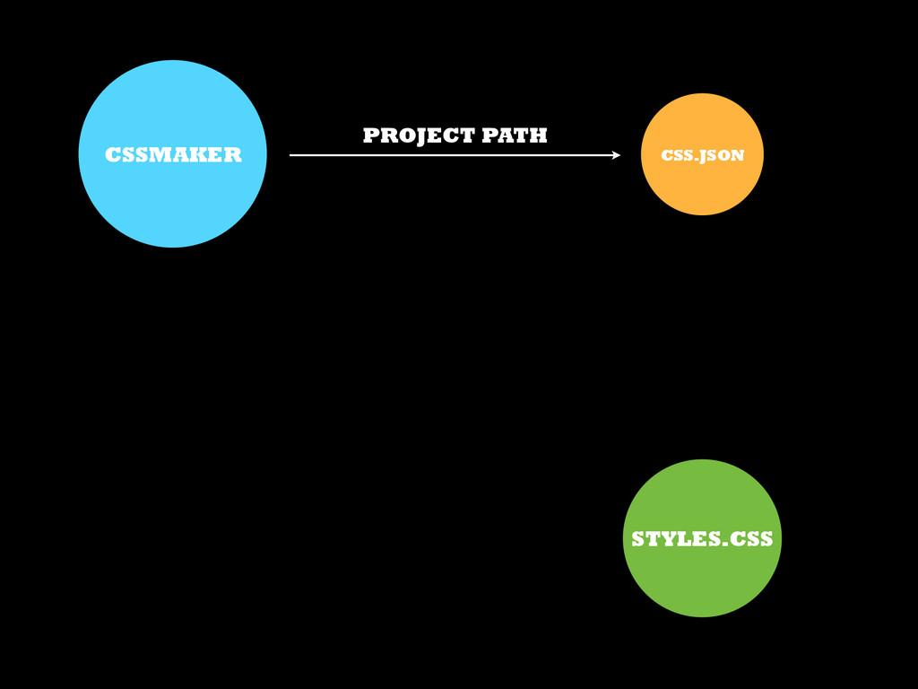 CSSMAKER CSS.JSON PROJECT PATH STYLES.CSS