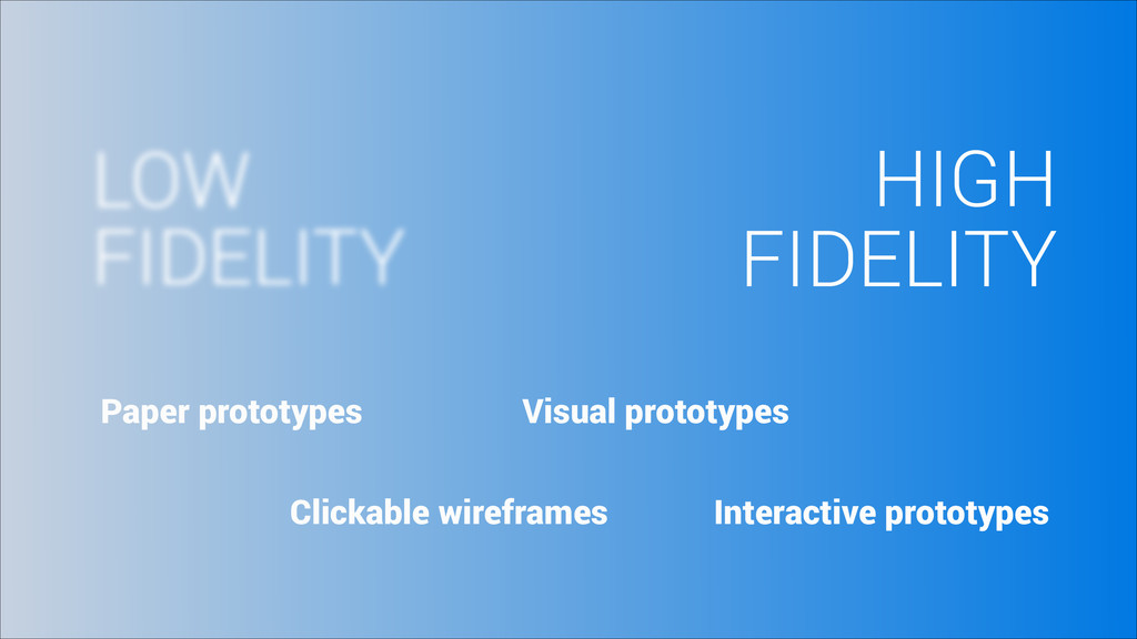 HIGH FIDELITY Paper prototypes Visual prototype...