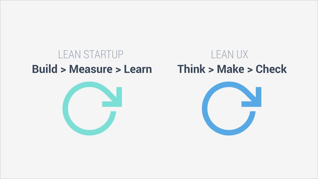 ↻ Think > Make > Check ↻ Build > Measure > Lear...