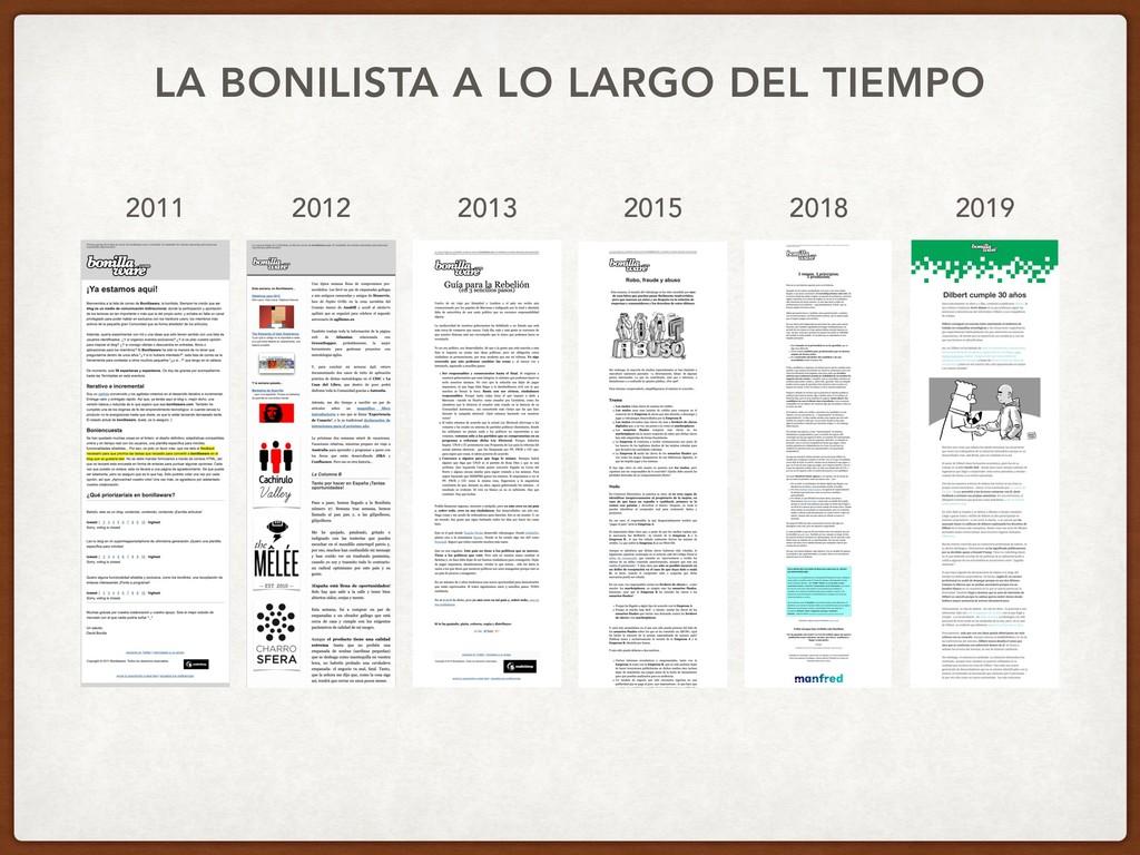 LA BONILISTA A LO LARGO DEL TIEMPO 2011 2012 20...