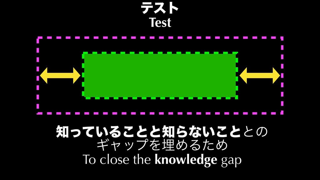 ςετ Test ͍ͬͯΔ͜ͱͱΒͳ͍͜ͱͱͷ ΪϟοϓΛຒΊΔͨΊ To clos...