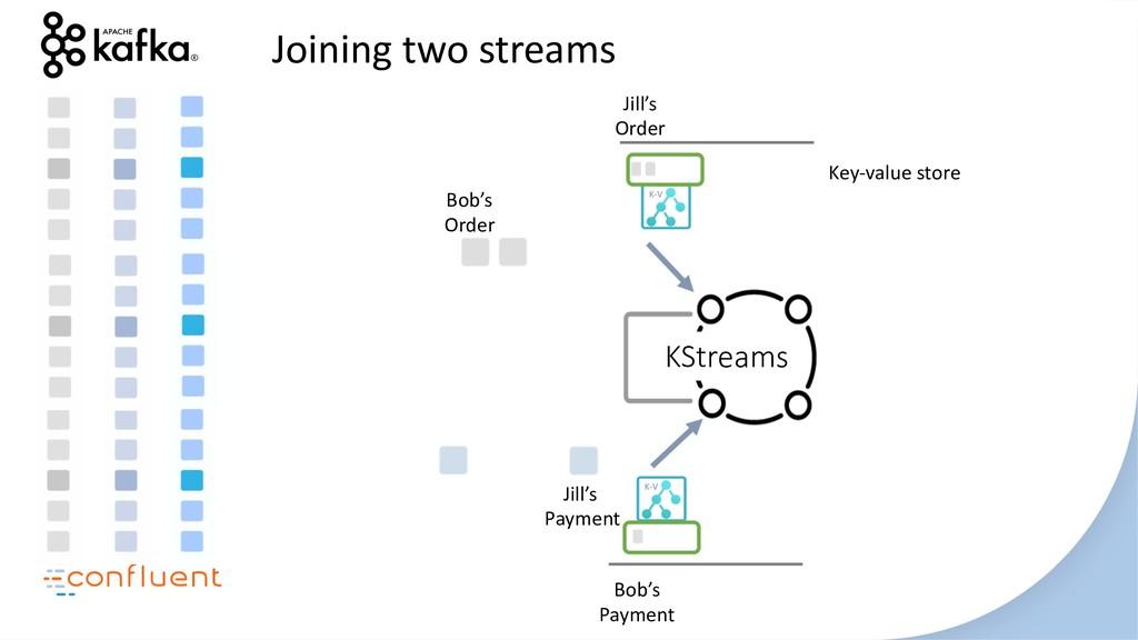 KStreams Joining two streams Key-value store Bo...