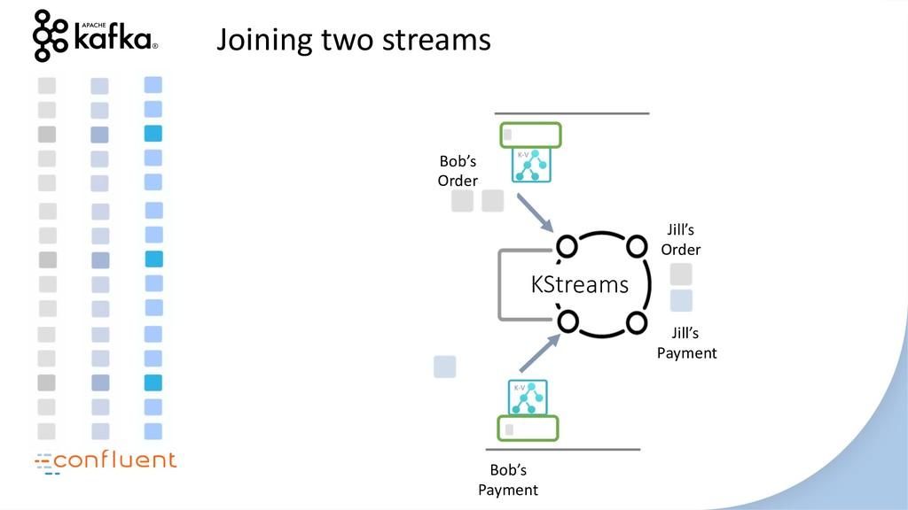 KStreams Joining two streams Bob's Order Jill's...