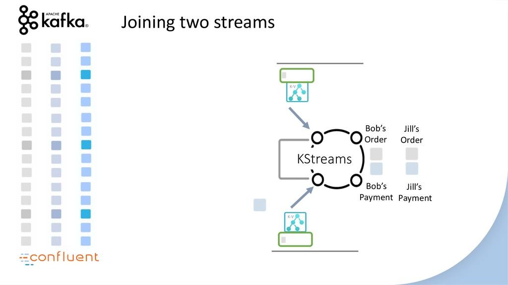 KStreams Joining two streams Jill's Payment Jil...
