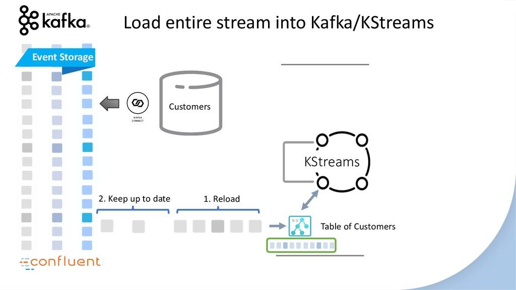 KStreams Load entire stream into Kafka/KStreams...