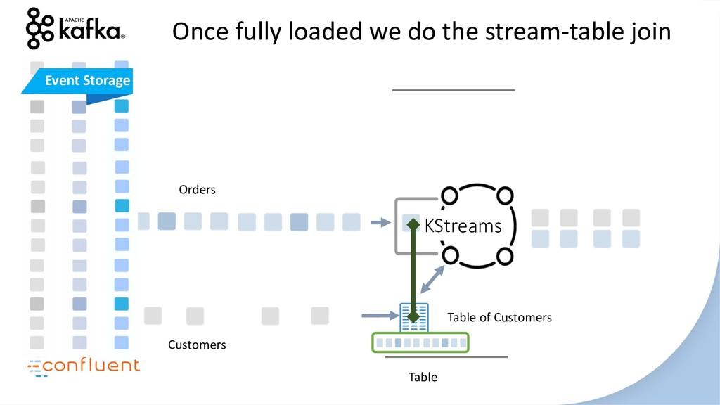 KStreams Once fully loaded we do the stream-tab...