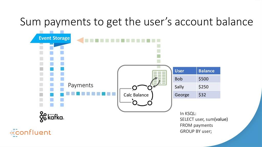 Calc Balance Payments Event Storage User Balanc...