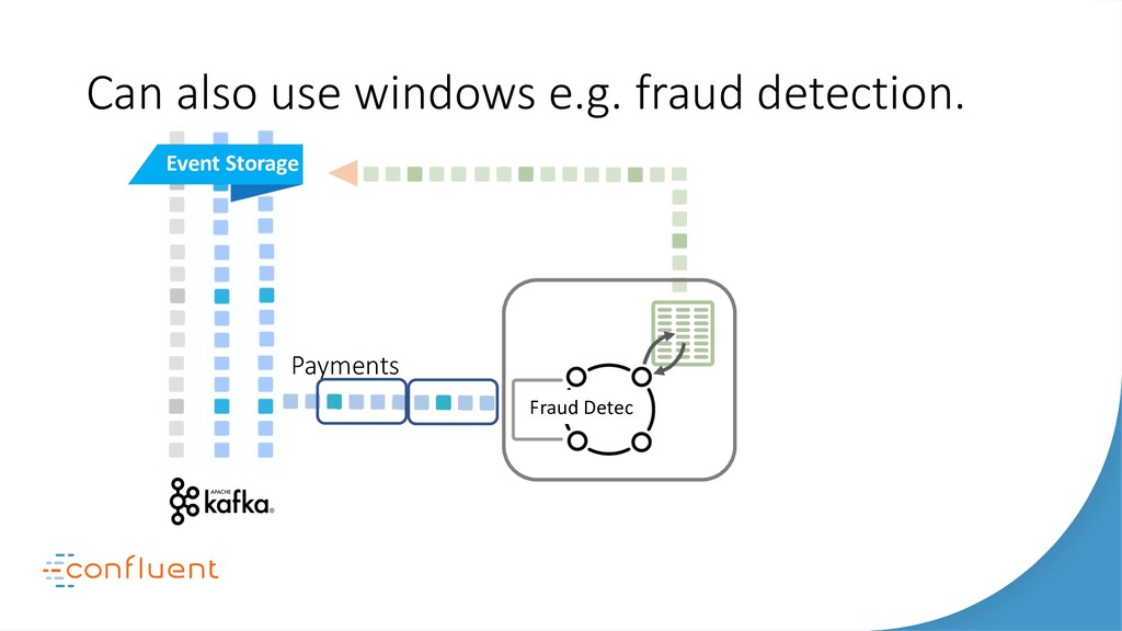 Fraud Detec Payments Event Storage Can also use...