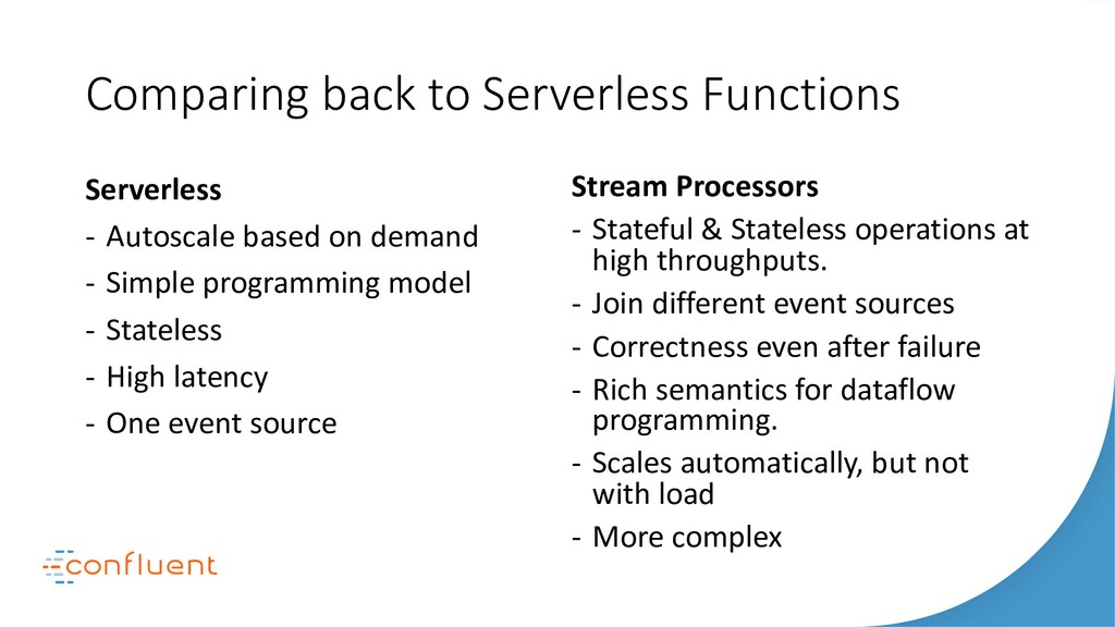 Comparing back to Serverless Functions Serverle...