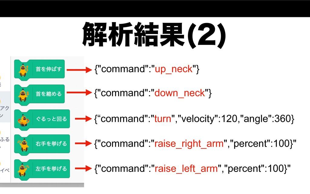 "ղੳ݁Ռ   {""command"":""up_neck""} {""command"":""down_..."