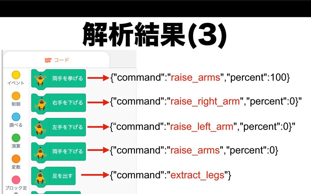 """ղੳ݁Ռ   {""""command"""":""""raise_arms"""",""""percent"""":100} ..."""