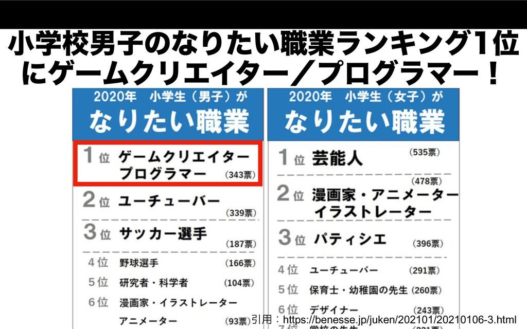 Ҿ༻ɿhttps://benesse.jp/juken/202101/20210106-3.h...