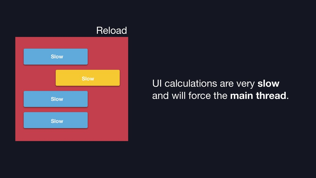 UI calculations are very slow and will force th...