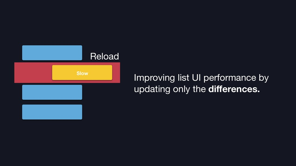 Improving list UI performance by updating only ...