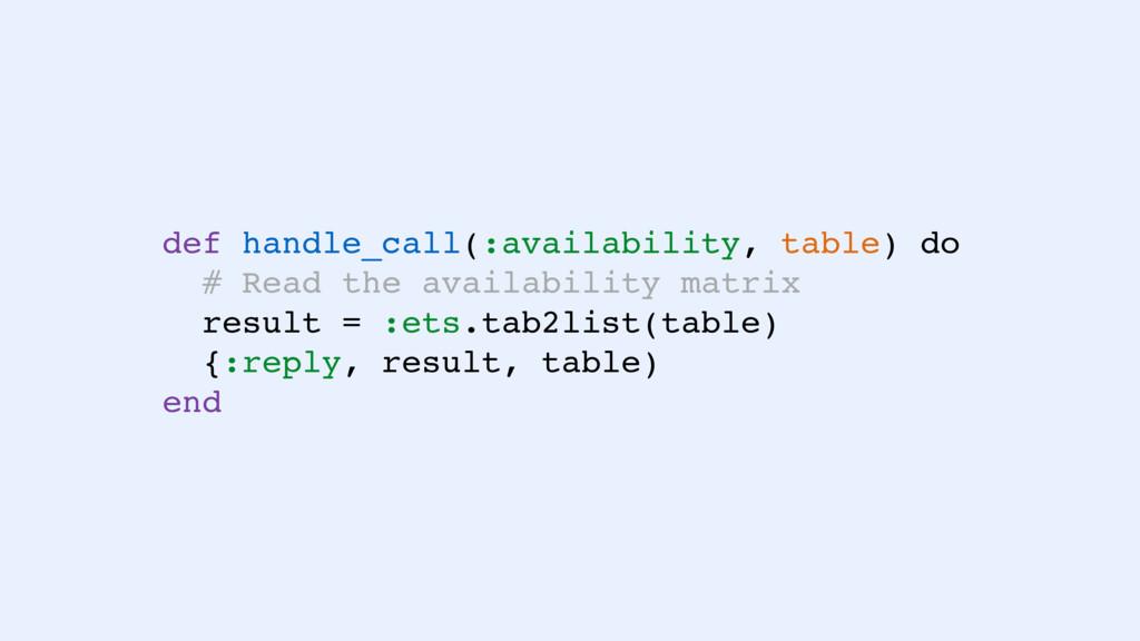 def handle_call(:availability, table) do # Rea...