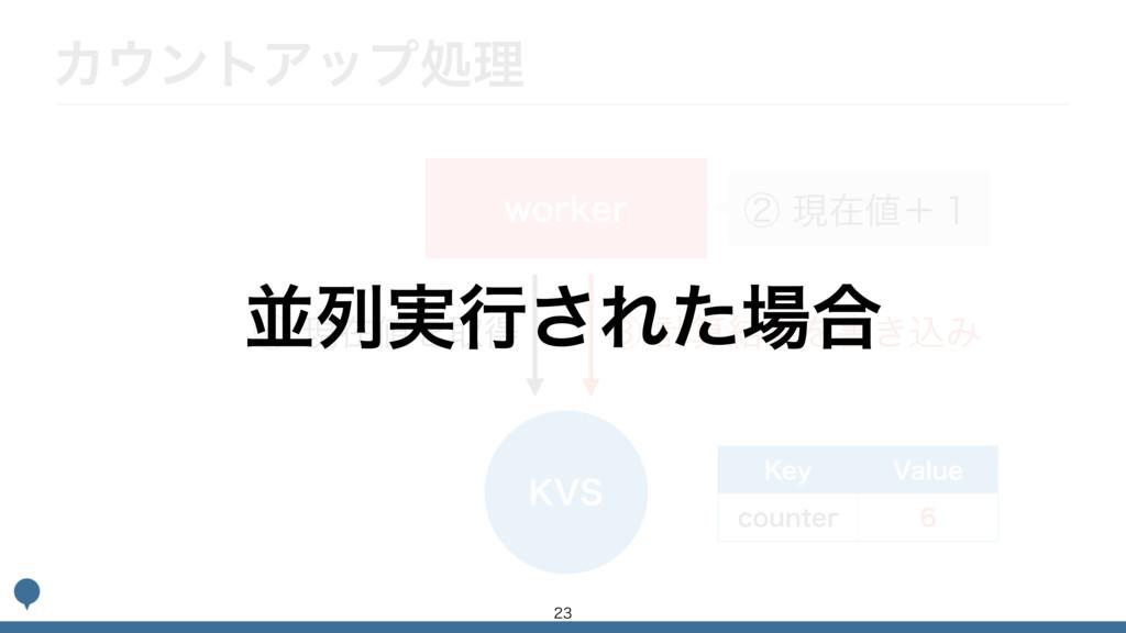 ΧϯτΞοϓॲཧ ,74 ᶃݱࡏΛऔಘ ᶅܭ݁ՌΛॻ͖ࠐΈ ᶄݱࡏʴ̍ XPSL...