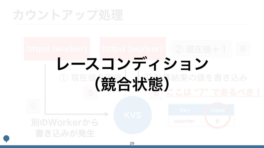 ΧϯτΞοϓॲཧ IUUQE XPSLFS  ,74 ᶃݱࡏΛऔಘ IUUQE XP...