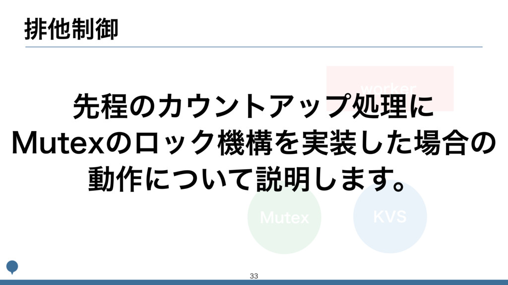 ,74 .VUFY ഉଞ੍ޚ XPSLFS  ઌఔͷΧϯτΞοϓॲཧʹ .VUFYͷϩ...