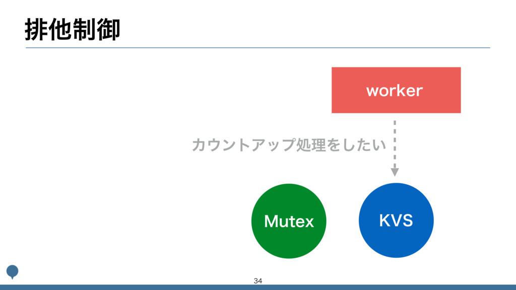 ,74 .VUFY ഉଞ੍ޚ XPSLFS  ΧϯτΞοϓॲཧΛ͍ͨ͠