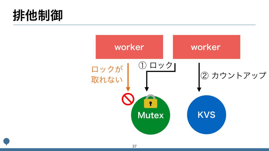 ,74 .VUFY ᶄΧϯτΞοϓ ᶃϩοΫ ഉଞ੍ޚ XPSLFS XPSLFS ...