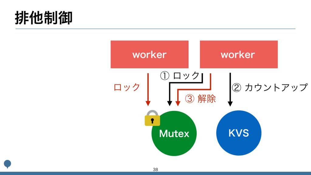 ,74 .VUFY ᶄΧϯτΞοϓ ᶃϩοΫ ഉଞ੍ޚ XPSLFS XPSLFS ᶅ...