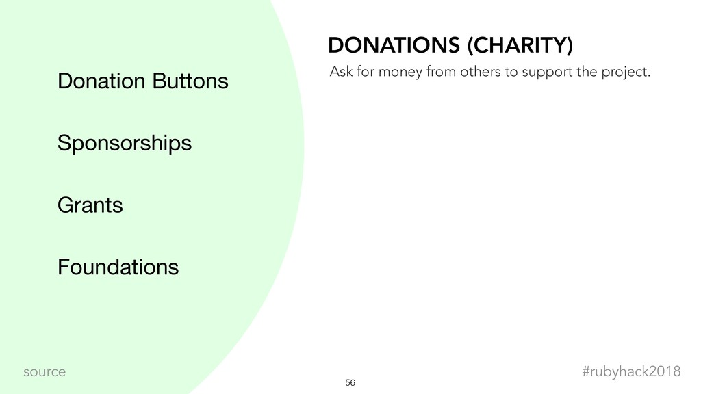 !56 #rubyhack2018 source DONATIONS (CHARITY) Do...