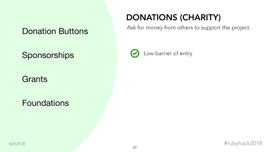 !57 #rubyhack2018 source Donation Buttons Spons...