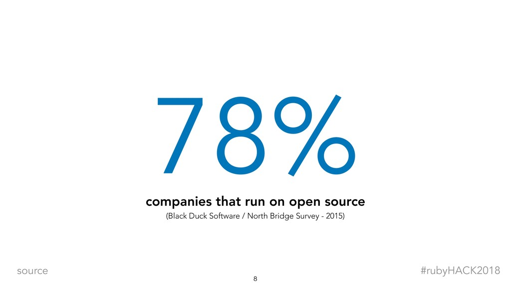 78% companies that run on open source (Black Du...
