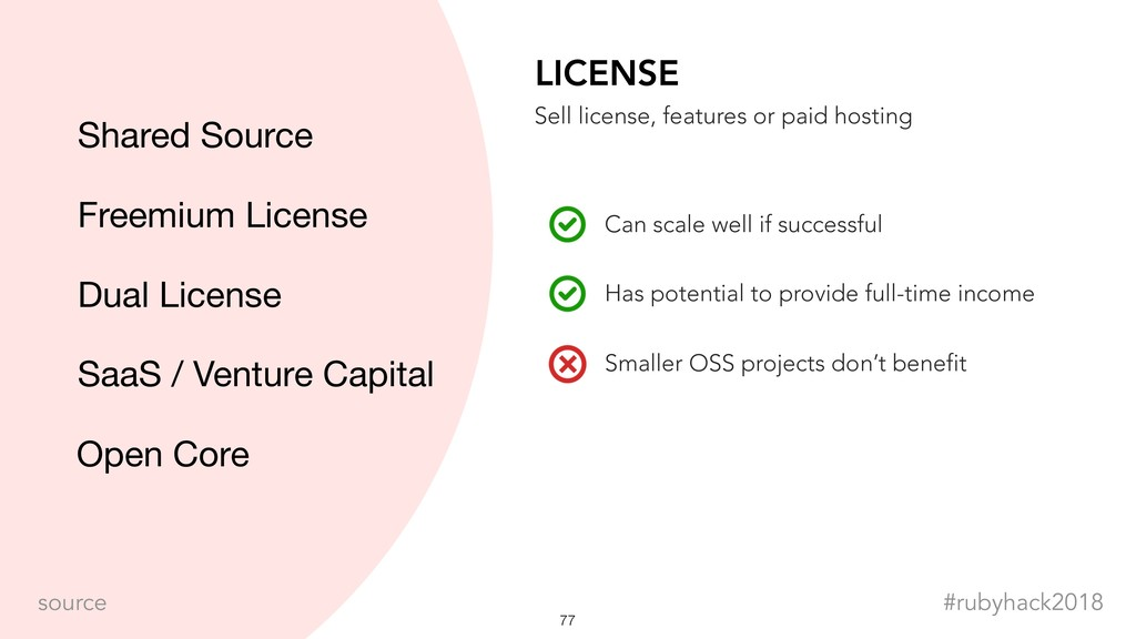 !77 #rubyhack2018 source LICENSE Can scale well...