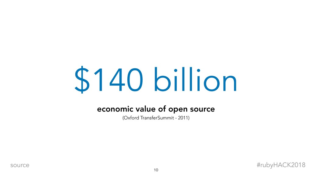 $140 billion economic value of open source (Oxf...
