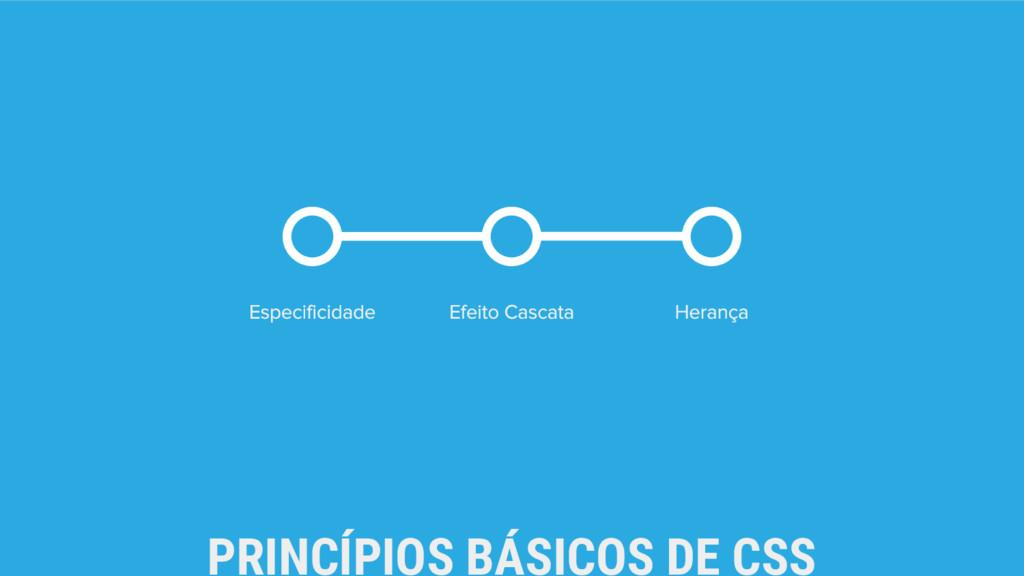 PRINCÍPIOS BÁSICOS DE CSS